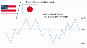 ドル円re