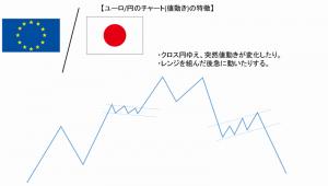 ユーロ円re