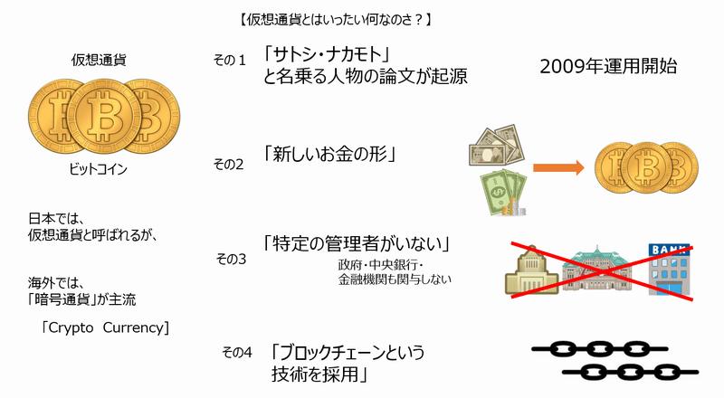 仮想通貨何