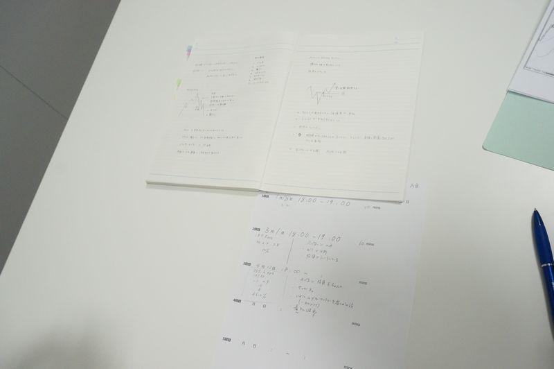 会員さんのノート